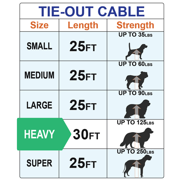 BV Pet Heavy Extra-Large Tie Out Cable for dogs up to 125 Pound, 30-Feet