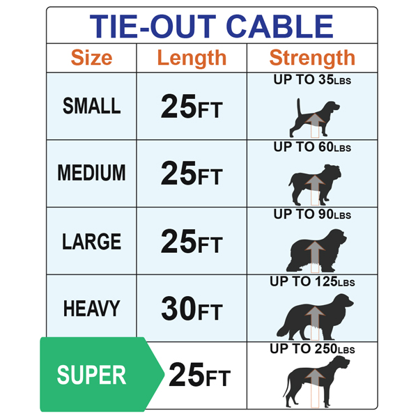 BV Pet Super Heavy XXL Tie Out Cable for Dogs up to 250 Pound, 25 Feet